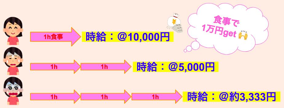papakatsu-souba-zikyurei