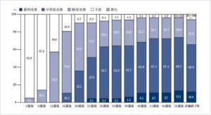 リアップX5データ